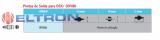 DXCAL Ponta de Solda de Calibração para DSX e DXV80 Weller